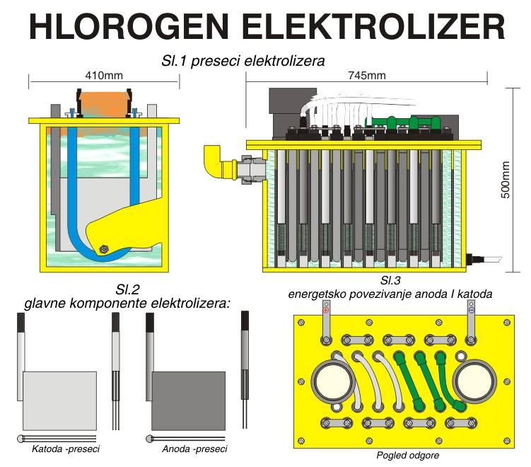 HLOROGEN_ELEKTROLIZER_1